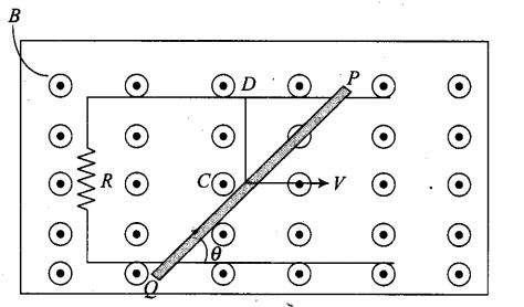 ncert-exemplar-problems-class-12-physics-electromagnetic-induction-28