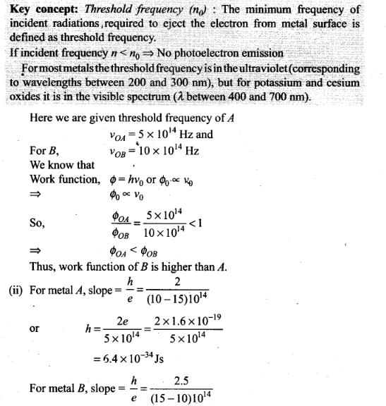 ncert-exemplar-problems-class-12-physics-dual-nature-of-radiation-and-matter-45