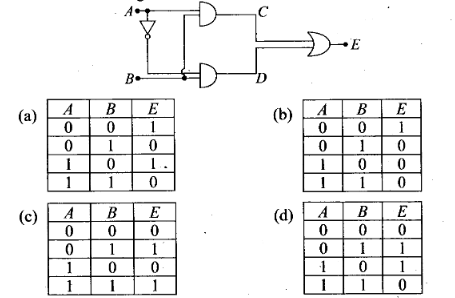 ncert-exemplar-problems-class-12-physics-semiconductor-electronics-materials-devices-and-simple-circuits-16
