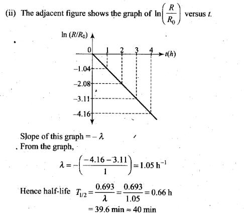ncert-exemplar-problems-class-12-physics-nuclei-35