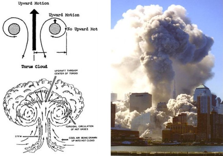 "A nuclear blast's Torus Cloud compared to micronukes used on 9/11. When Dick Cheney warns about ""another nuclear attack in America,"" which he inadvertently blurts out from time to time when scaremongering on television, he is referring to this one; the one he oversaw."