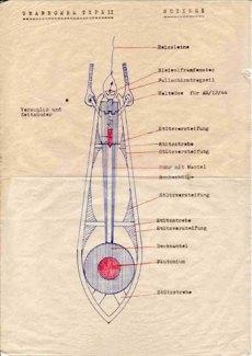 German physicist Carl Friedrich von Weizsäcker submits patent for atomic bomb in 1941