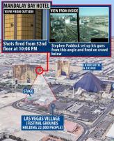 Site of Las Vegas ritualistic blood sacrifice occurring before the Pyramid and Sphinx