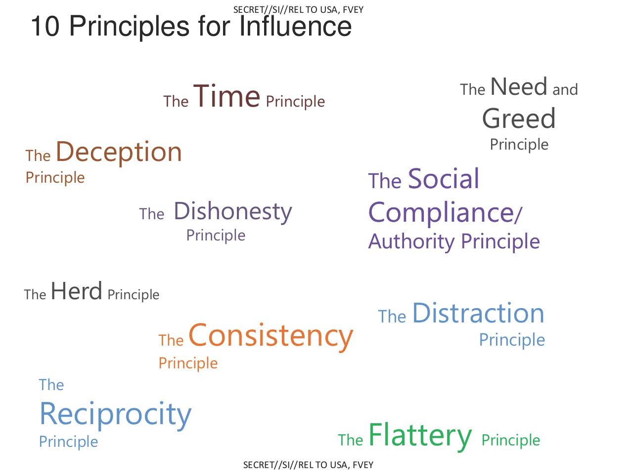 10 Principles for Influence