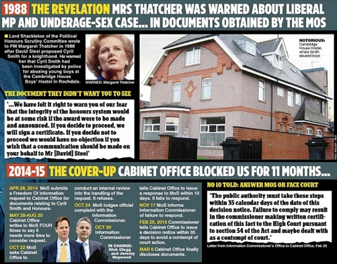 Thatcher_knew