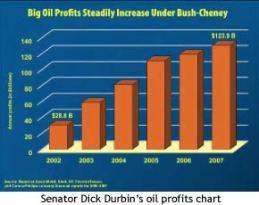 Senate Fears Oil Companies More than they Did the Mafia
