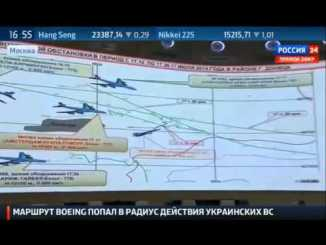 MH17 Another Operation Gladio?