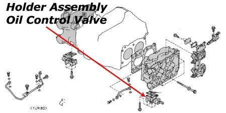 Subaru Impreza STi Hatch/Saloon LH Exhaust AVCS Oil