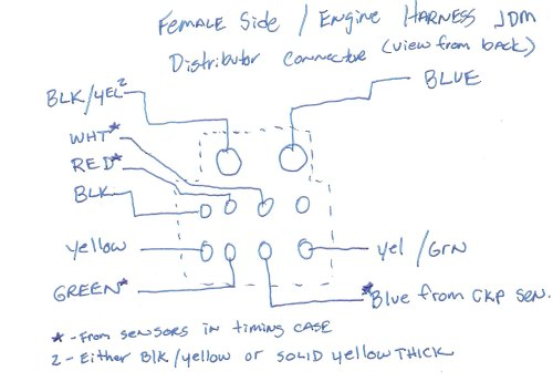 small resolution of diagram 1 locations of wire colors on jdm distributor plug