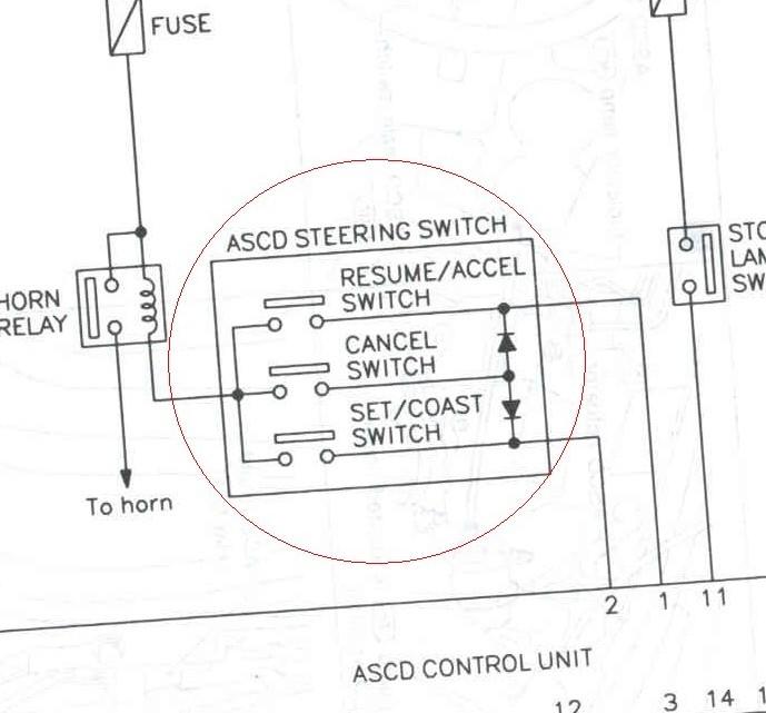 s14 wiring diagram basic car starter motor 240sx steering wheel swap fsm cruise control button