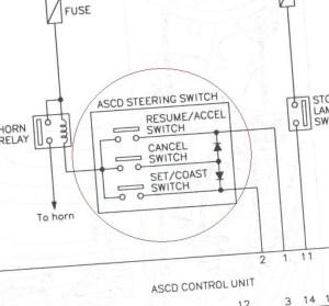 240SX Steering Wheel Swap