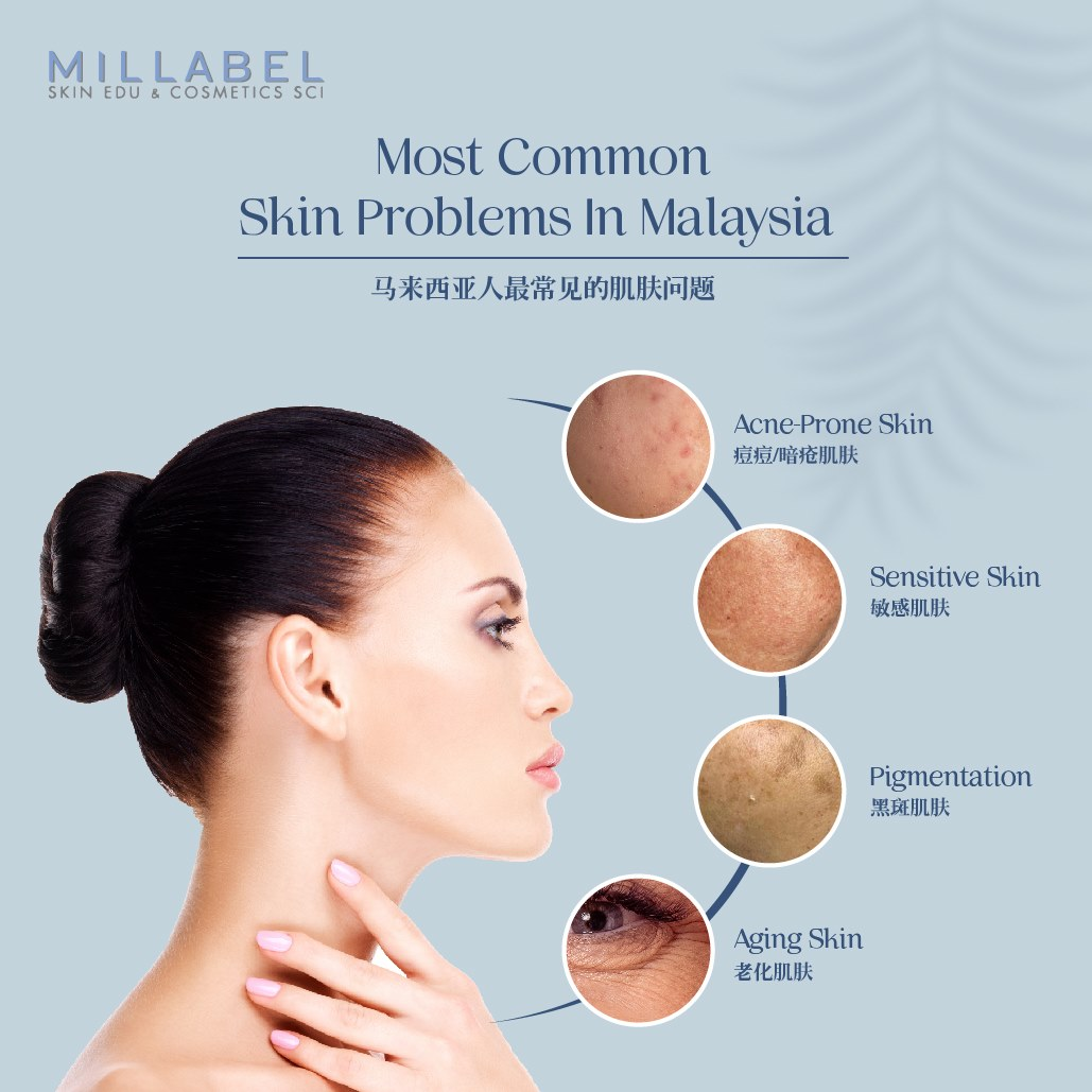 Healthy Skin Start With The Right Selection Of Skincare 健康肌肤, 从保养开始
