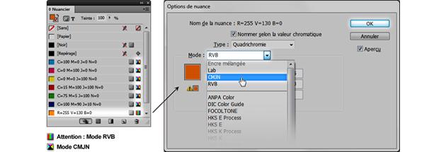 Choisir le bon mode colorimétrique pour votre fichier prépresse