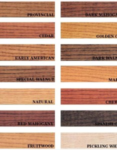 Varathane wood stain color chart photos also rh woodstainruiteispot