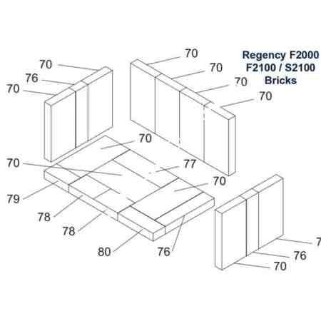 Regency-Complete-Brick-Kit-033-960-Impressive-Climate-Control-Ottawa-1200x1200