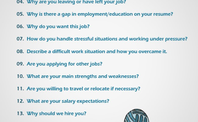 Top 15 Most Common Interview Questions Impressive