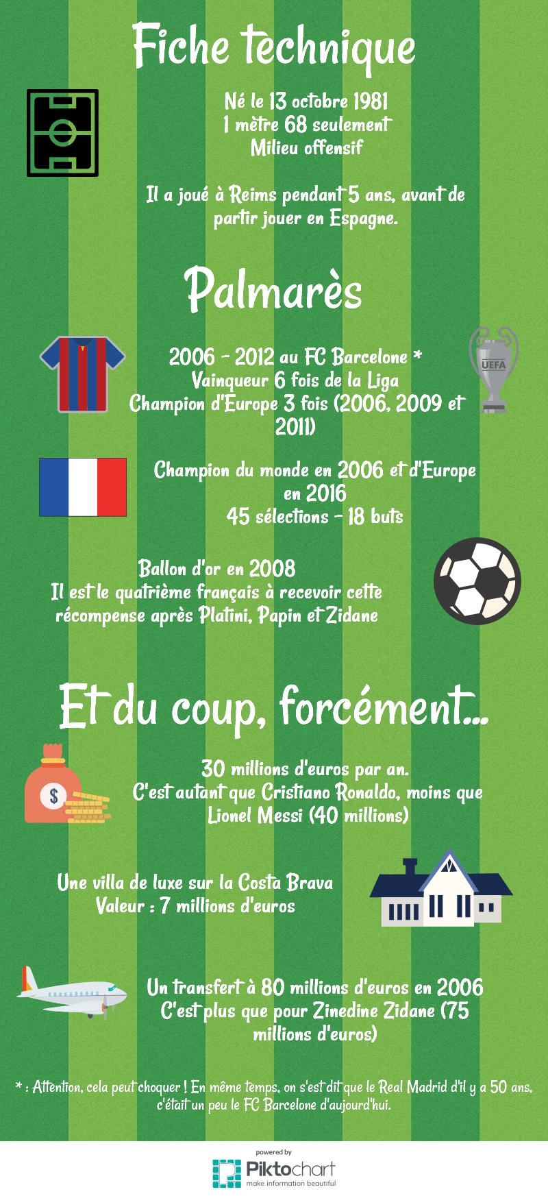 Infographie Kopa