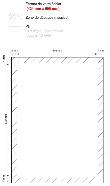 debord et zone de coupe imprimerie affiche