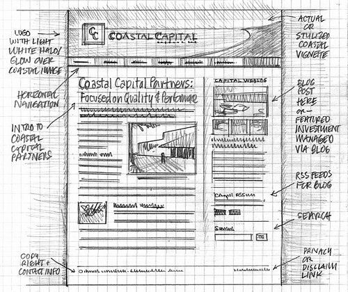 low-fi wireframe