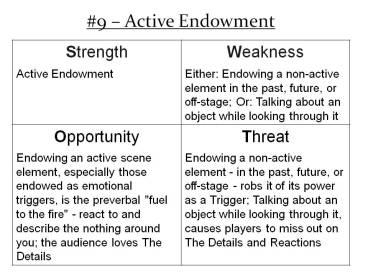 Active Endowment