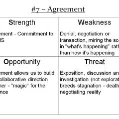 More Info: http://improvdoesbest.com/2013/03/25/swot-7-agreement-to-what-is/