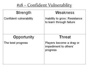 Confident Vulnerability