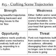 More Info: http://improvdoesbest.com/2013/03/17/swot-13-crafting-beautiful-trajectories/