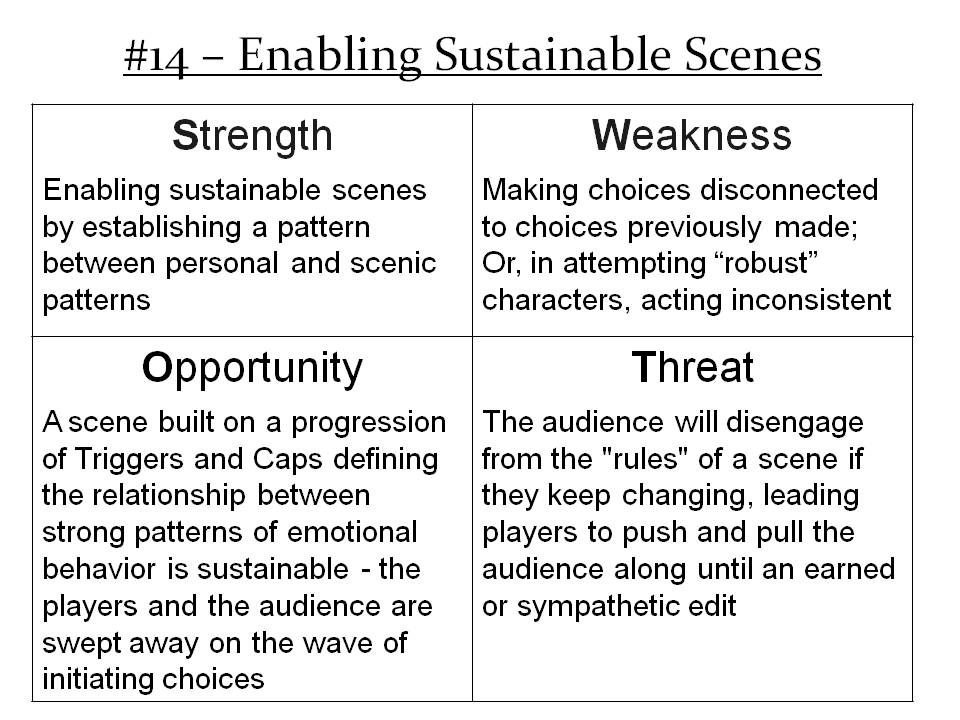 More Info: http://improvdoesbest.com/2013/03/15/swot-14-enabling-sustainable-scenes/