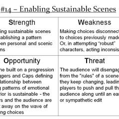 More Info: http://improvdoesbest.com/2013/03/15/swot-14-enabling-sustainable-scenes/