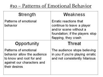 Patterns of Emotional Behavior