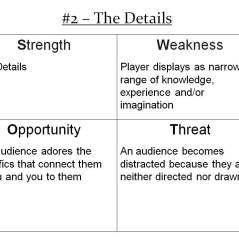 More info: http://improvdoesbest.com/2013/04/01/swot-2-the-details/