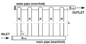 Schema of the multi-pipe EAHE