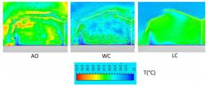 Temperature contour and air velocity vectors in transient analysis for the three scenarios at 2400s