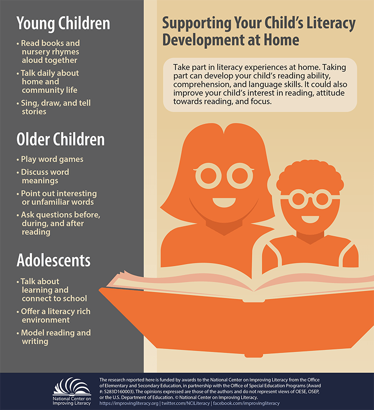 Supporting Your Child's Literacy Development At Home  National Center On Improving Literacy