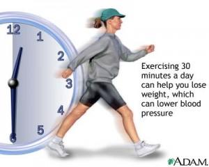 exercise-for hypertension