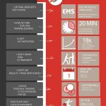 ems training benefits