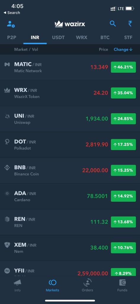 wazirx market data