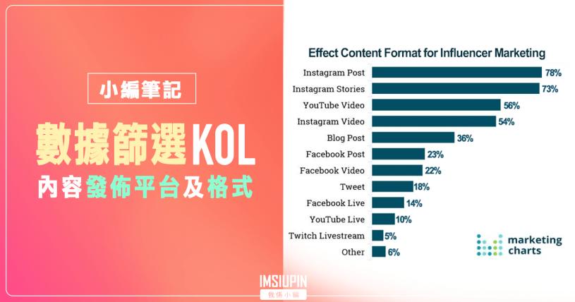 最有效/受歡迎的 KOL 內容發佈平台及格式