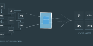 Laravel Mix & Webpack Error Module Build Failed
