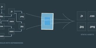 Laravel Mix & Webpack Error Module Build Failed: TypeError: Cannot Read Property '0' Of Null