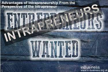 Entrapreneurship definition
