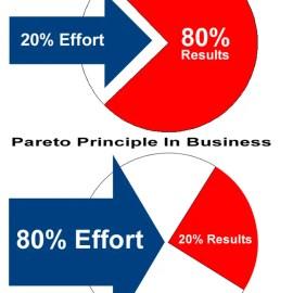 Pareto principle (What is the Pareto principle in business?)