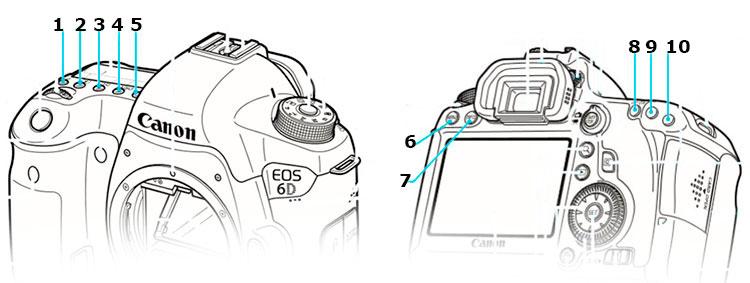Кнопки управления верхней панели с мембранами для