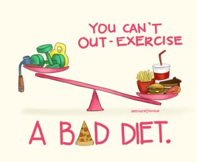 Exercise vs. Diet. Guest Post about Diet