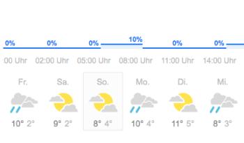 Der Wetterbericht für Bergisch Gladbach