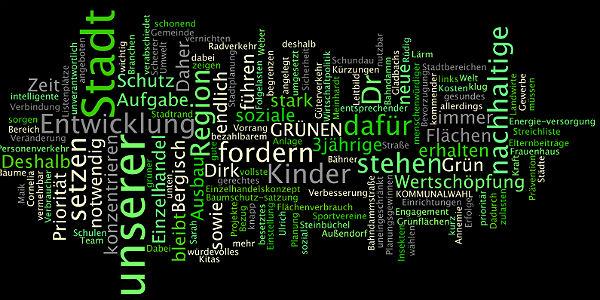 Wordle Programm Grüne