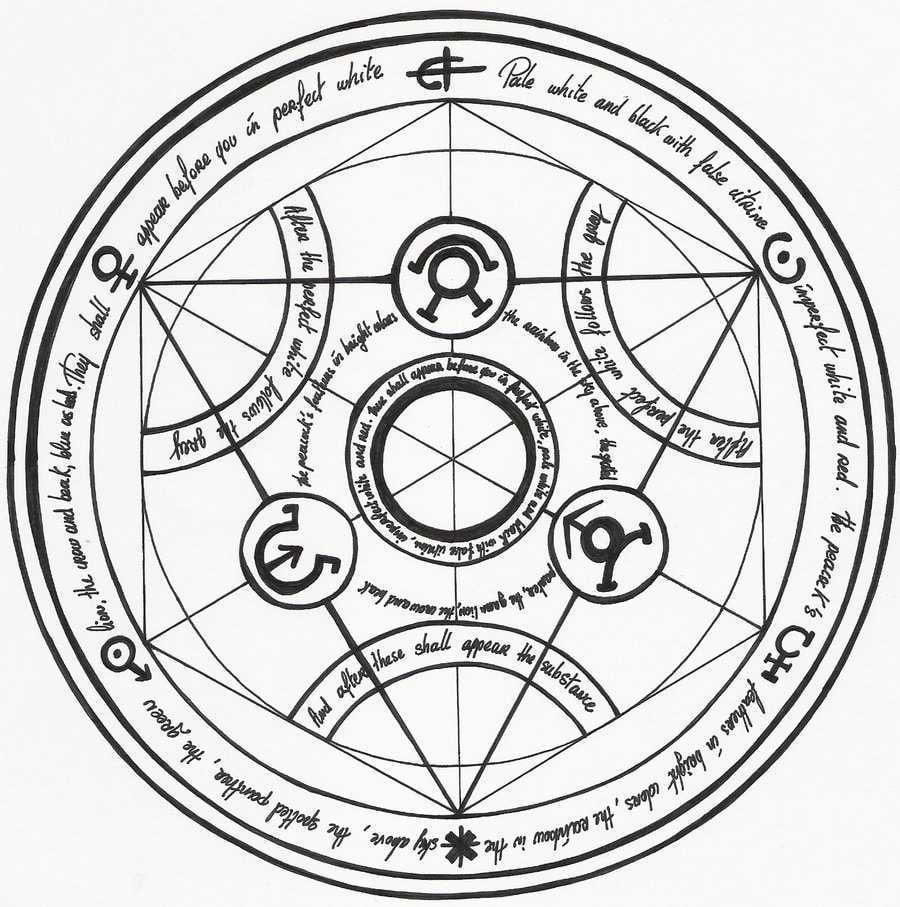 What is a symbol used for?