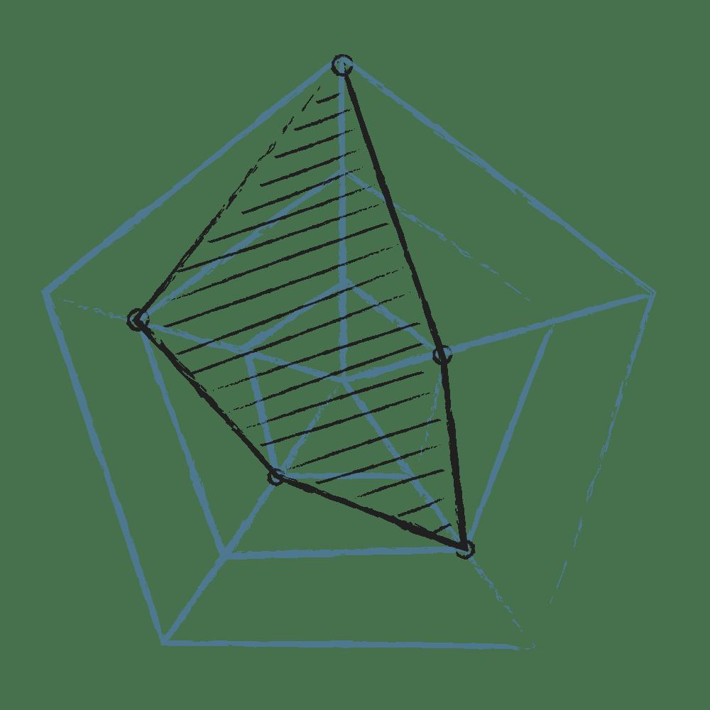 Radar-Chart Teamprofil InTheBoxConsulting