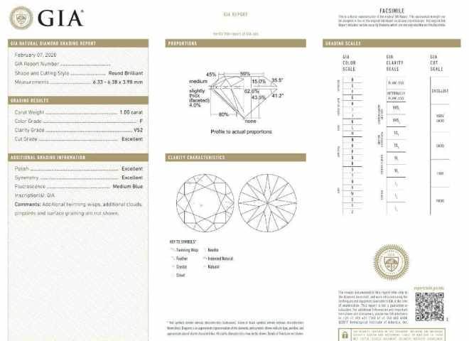 Cremation Diamond GIA Certification