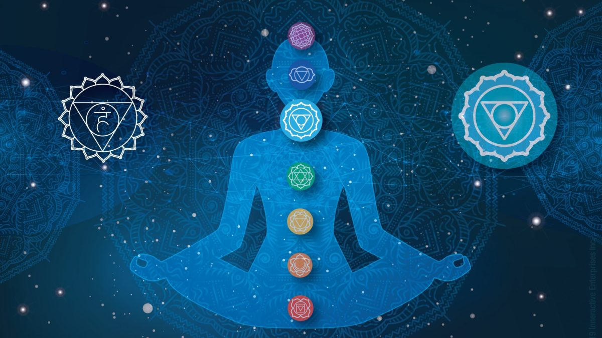 Exactly What is Yoga? Different FAQ about Yoga